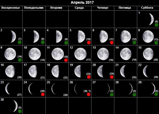 Лунный календарь. Народные приметы (апрель 2017)