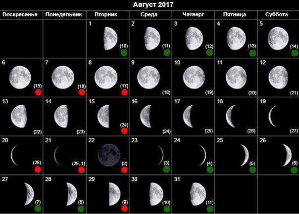 Лунный календарь. Народные приметы (август 2017)