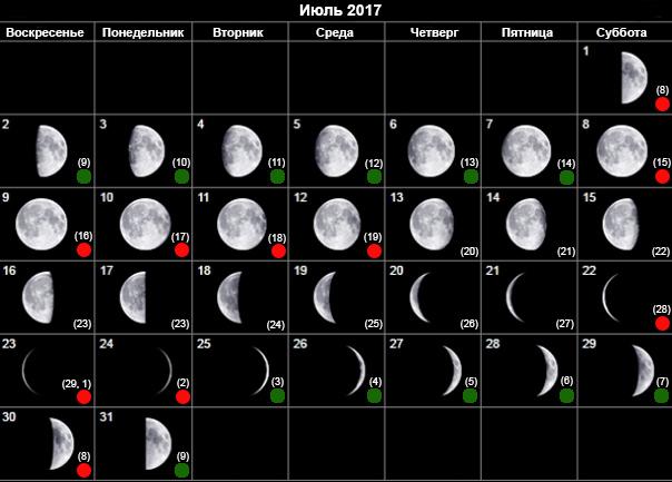 Лунный календарь. Народные приметы (июль 2017)