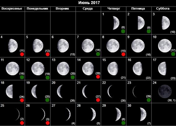 Лунный календарь. Народные приметы (июнь 2017)