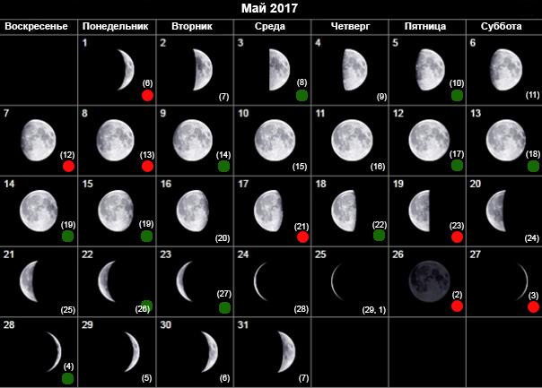 Лунный календарь. Народные приметы (май 2017)