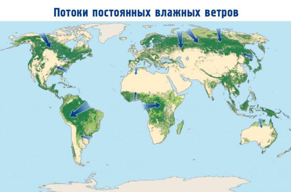 Круговорот воды на суше