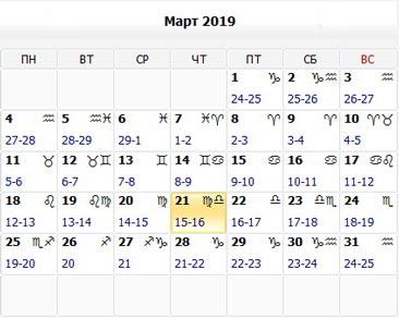 Лунный календарь. Народные приметы (март 2019)