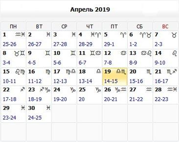 Лунный календарь. Народные приметы (апрель 2019)